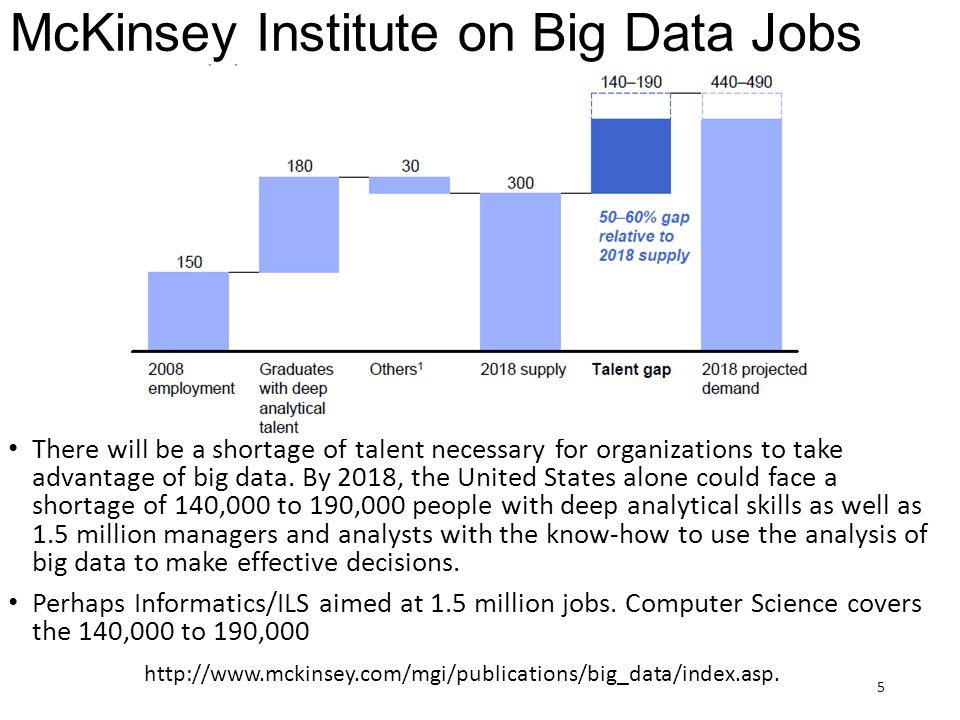 McKinsey Institute on Big Data Jobs
