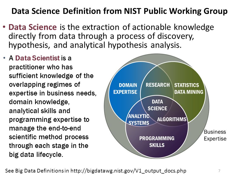 Data Science Definition from NIST Public Working Group