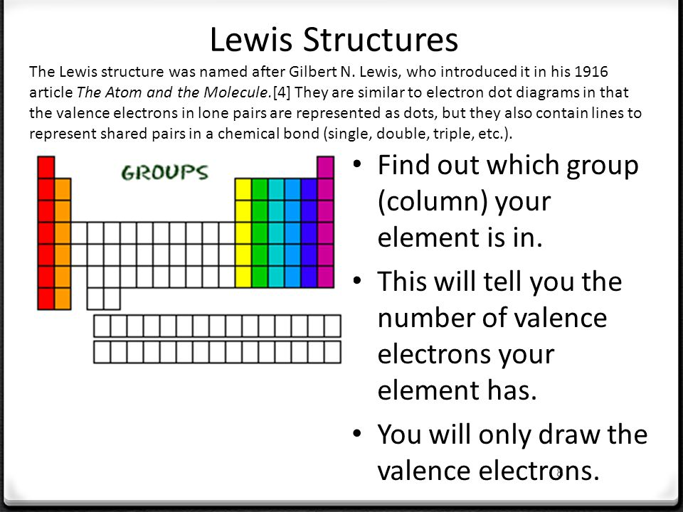 The Easy Way to Teach About Valence Electrons: Activities for Kinesthetic Learners