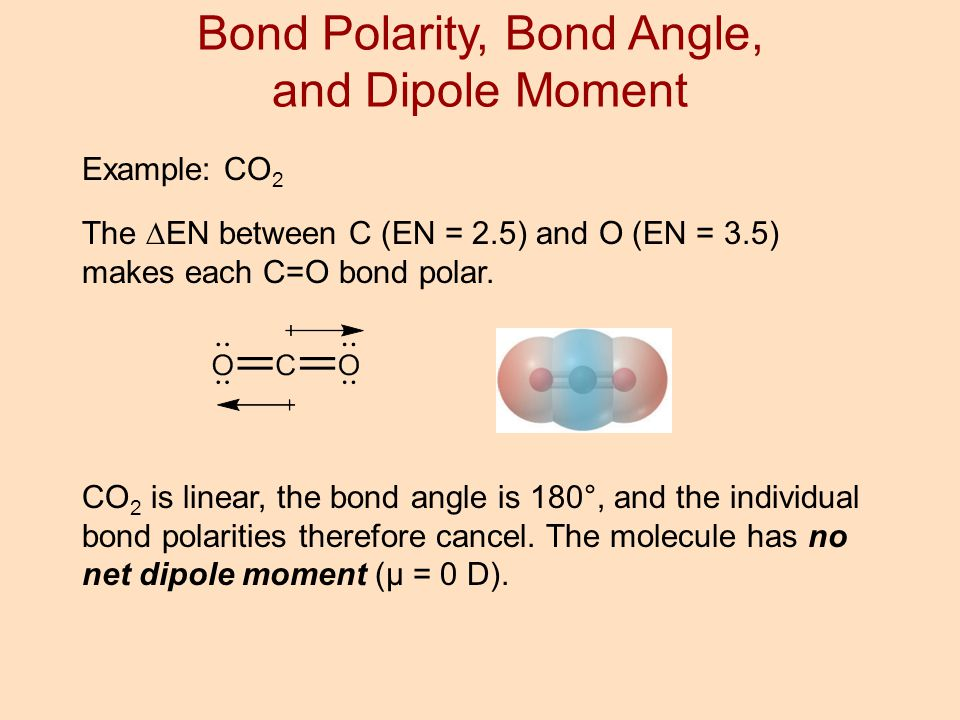 dipole moment of 5 fluorouracil molecule A dipole-dipole interaction is an attraction or repulsion between polar molecules the positive region of one molecule is attracted to the negative region of another and repulsed by the positive region of another molecule a hydrogen bond is a dipole-dipole interaction.