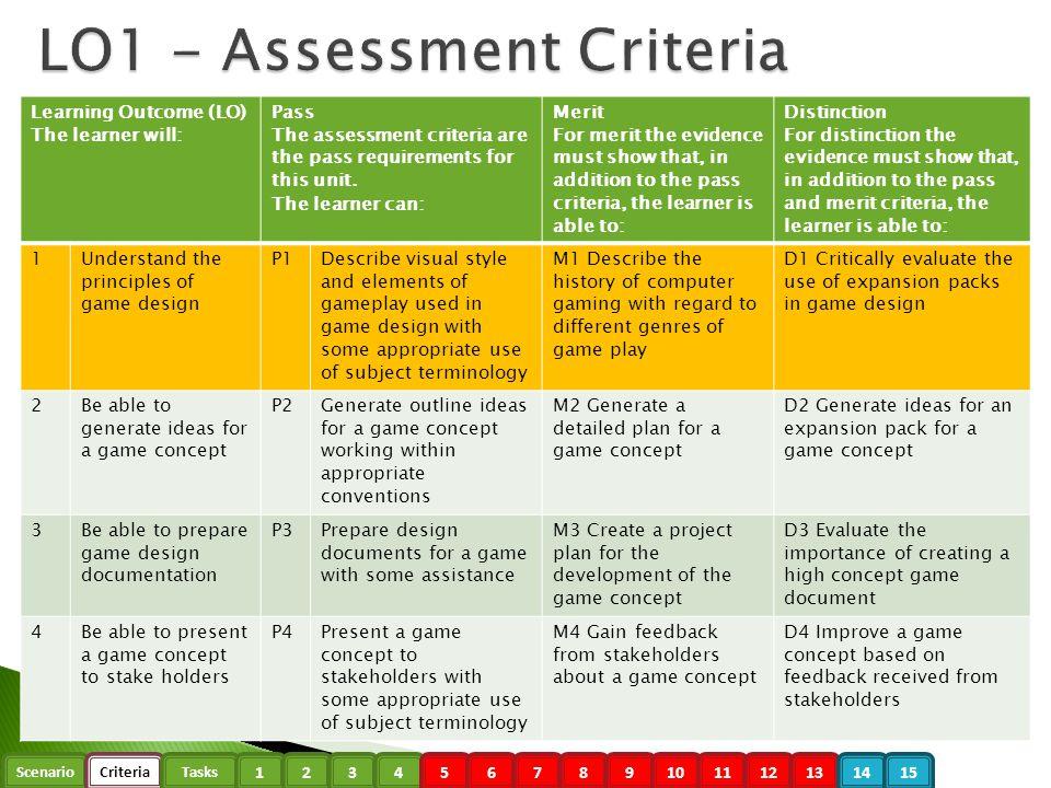 2 lo1 assessment criteria - Game Design Ideas