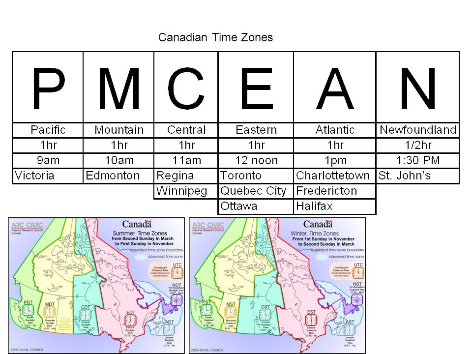 Canadian Time Zones