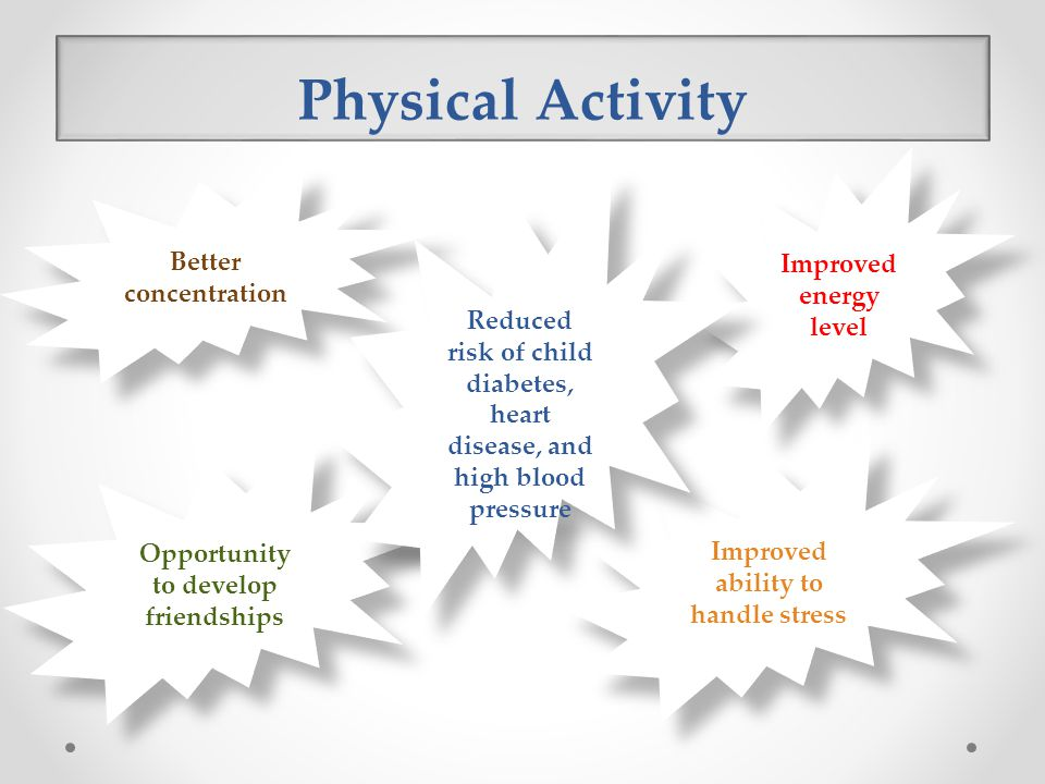 Physical Activity Improved energy level Better concentration