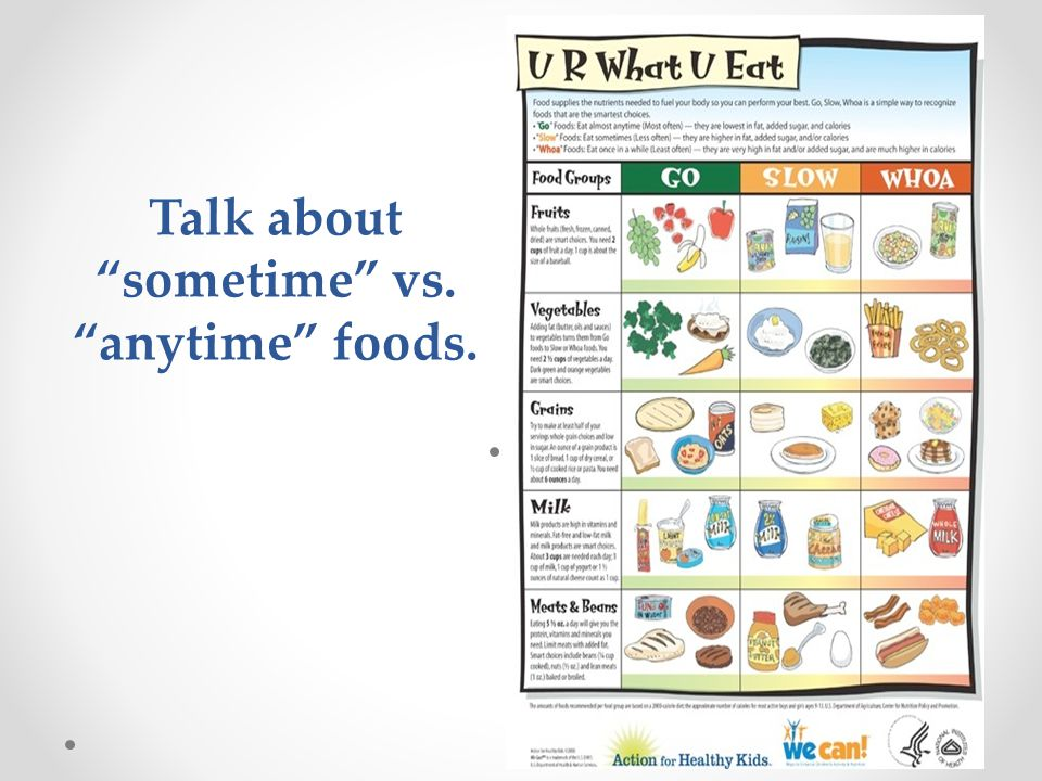 Talk about sometime vs. anytime foods.