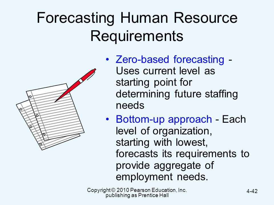 Forecasting Human Resource Requirements