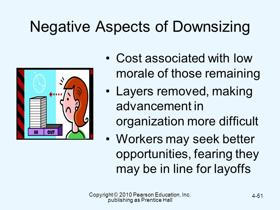 Negative Aspects of Downsizing