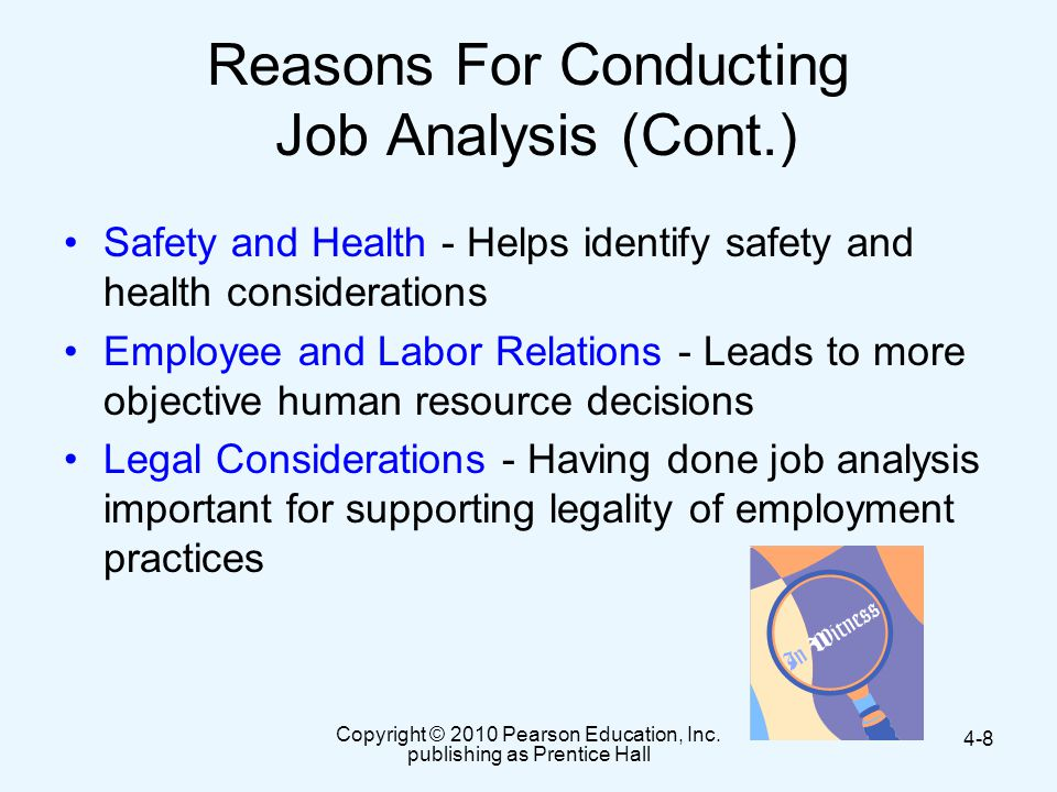 Reasons For Conducting Job Analysis (Cont.)