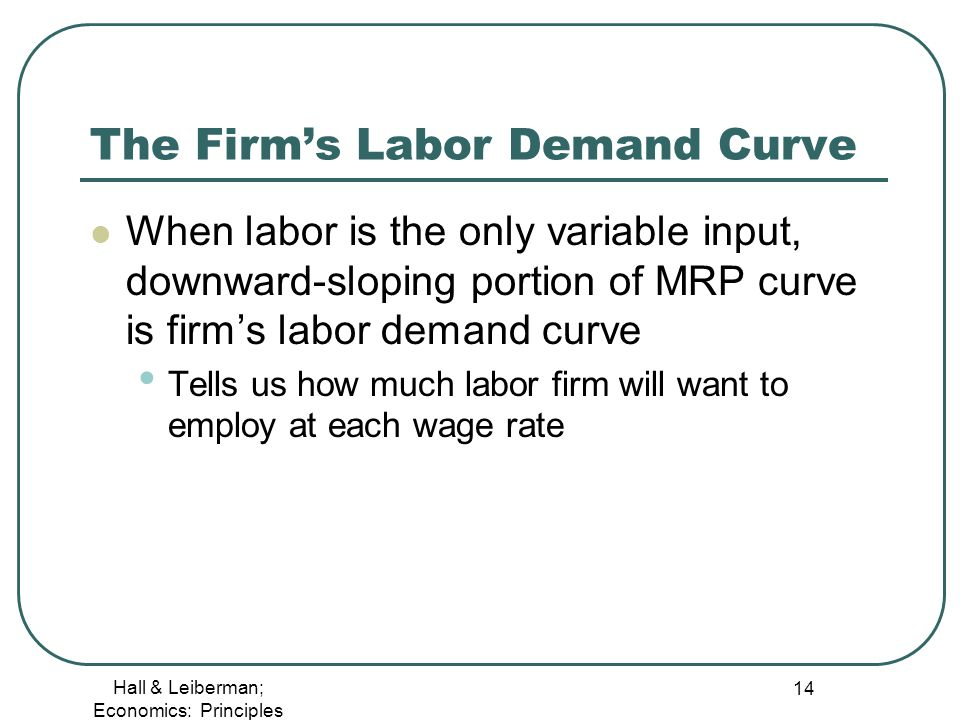 a firm s demand for labor is derived from the 2002-4-17  demand and supply in factor markets  derived from the demand for the goods and services it  a firm's demand for labor curve is also its value of.