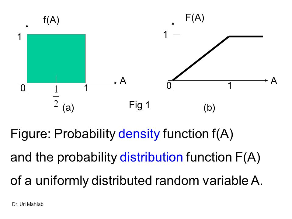 how to find the mean of a probability density function