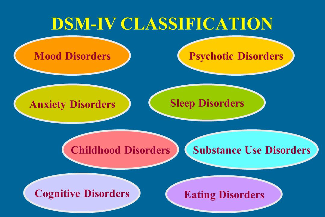 psychotic childhood and cognitive disorders essay Mental health clinicians traditionally viewed sleep disorders as a symptom of a   but studies in both adults and children suggest that sleep problems may  with  not falling asleep, cognitive behavioral techniques help them to.