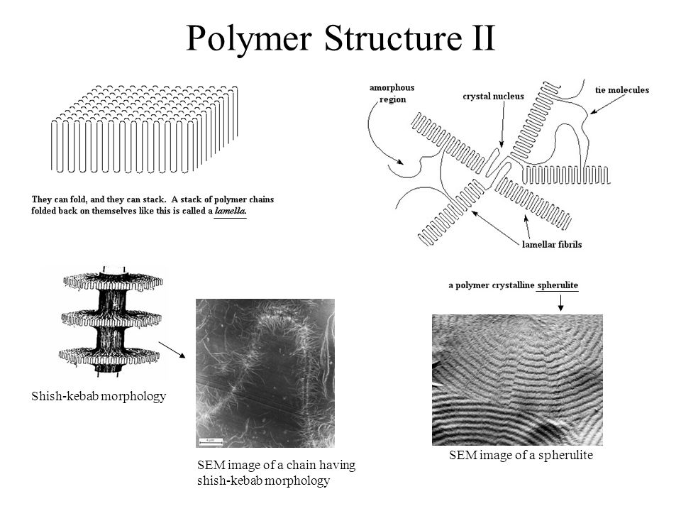 Ens 205 Materials Science I Chapter 13 Polymers Ppt