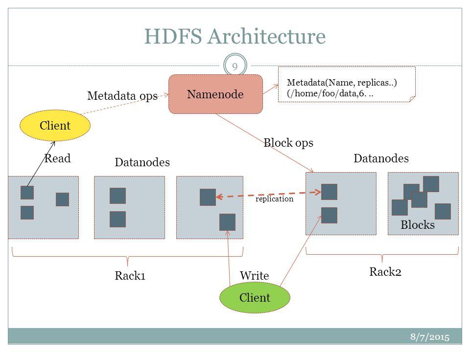 9 HDFS Architecture ...