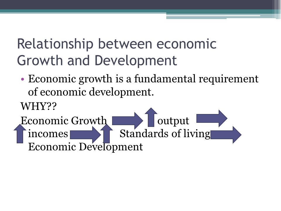relationship between economic growth and environment Integrates economic, environmental and social factors  interdependent  relationship between economic development, conservation and.