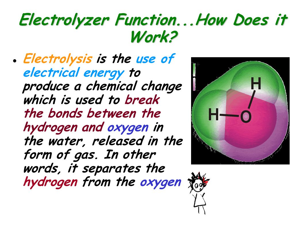 Electrolyzer Function...How Does it Work