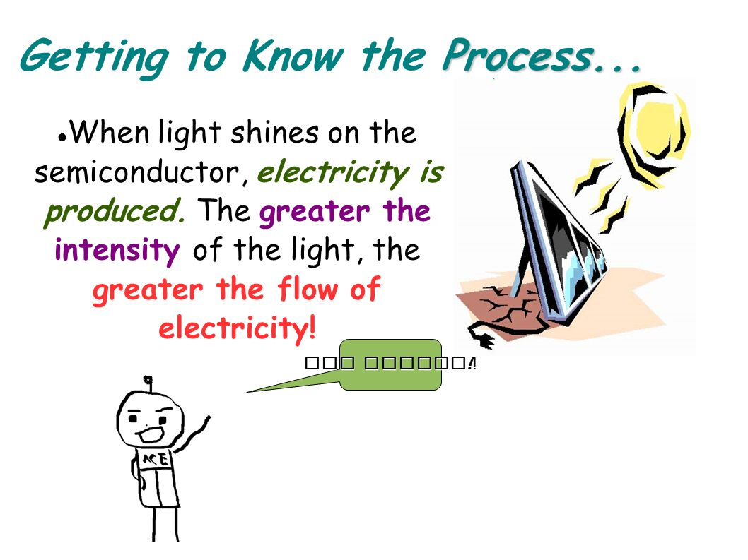 Getting to Know the Process...