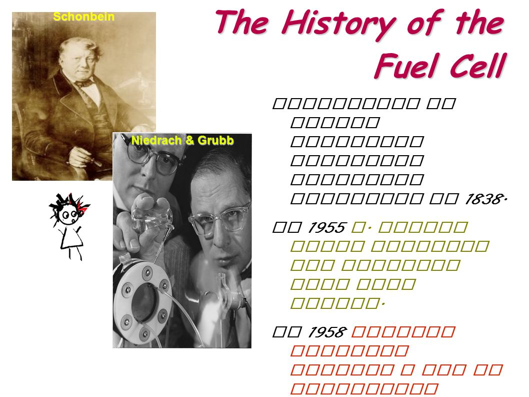 The History of the Fuel Cell