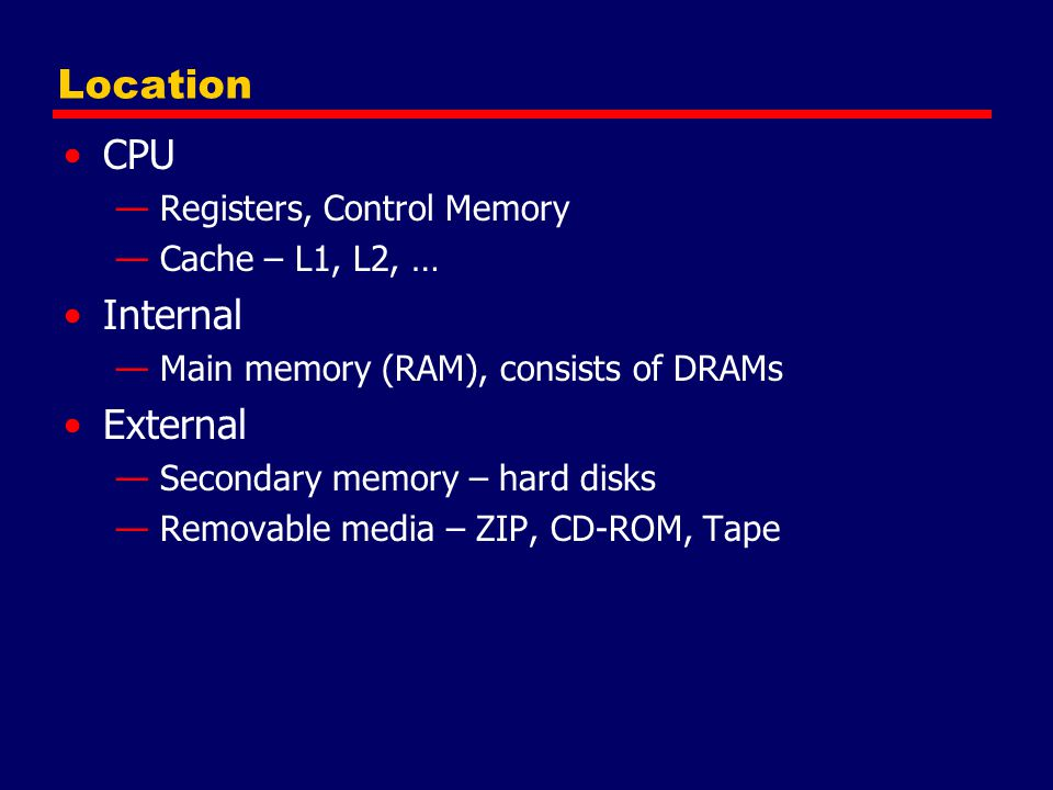 Location CPU Internal External Registers, Control Memory