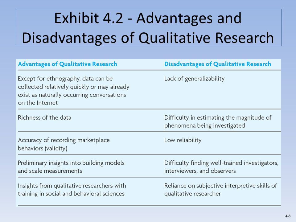 advantages of qualitative research When clients commission a qualitative research study, they usually expect a number of substantive and practical advantages.