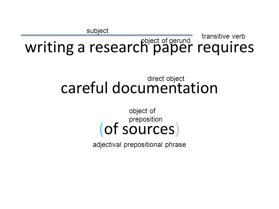 writing a research paper requires careful documentation (of sources)