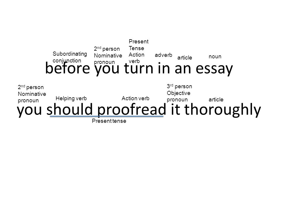 Do you write an essay in present tense