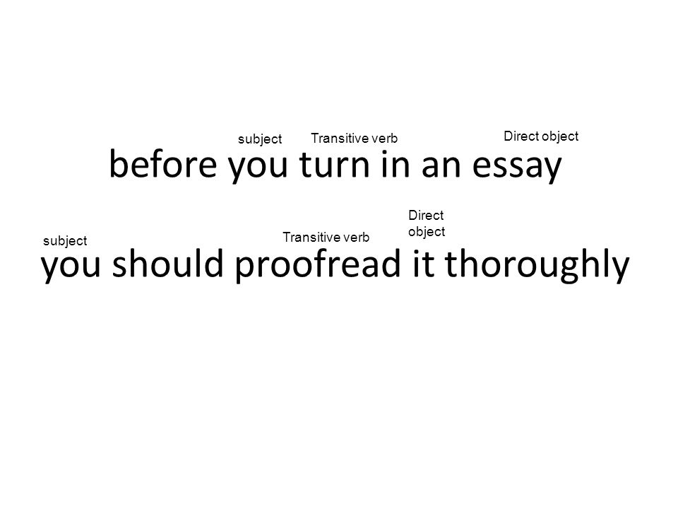 before you turn in an essay you should proofread it thoroughly