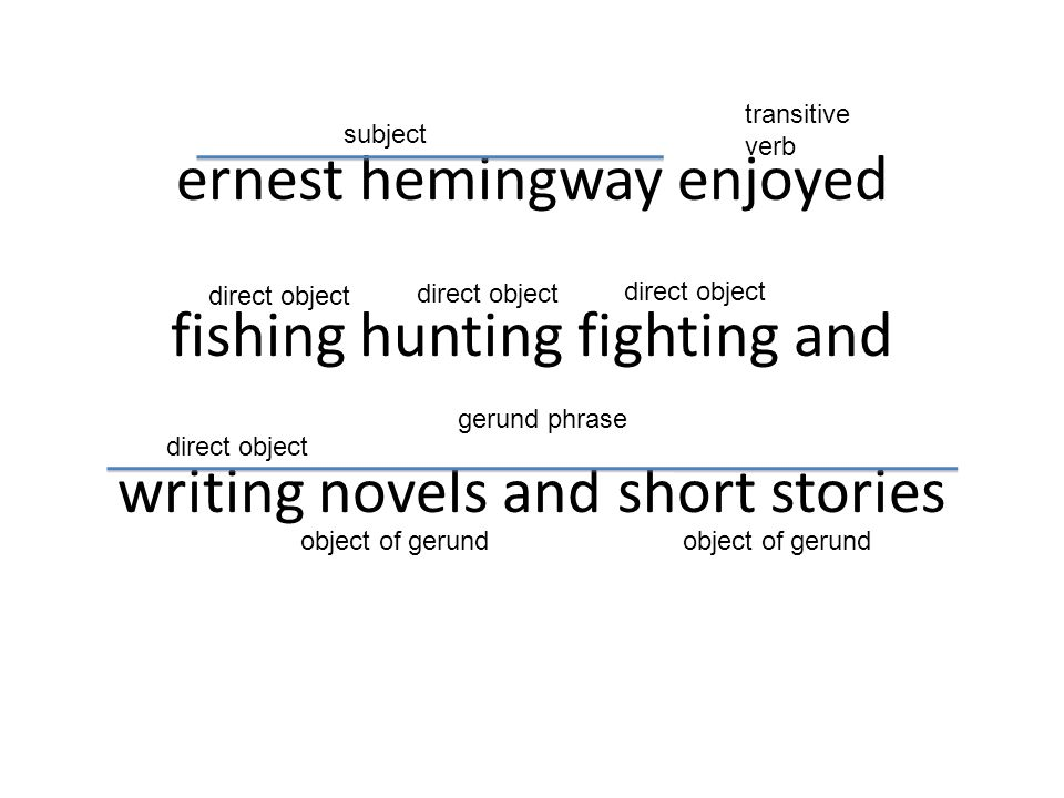 transitive verb. subject. ernest hemingway enjoyed fishing hunting fighting and writing novels and short stories.