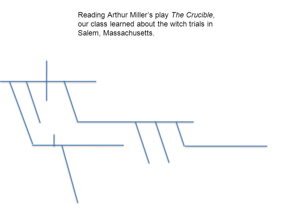 Reading Arthur Miller's play The Crucible, our class learned about the witch trials in Salem, Massachusetts.