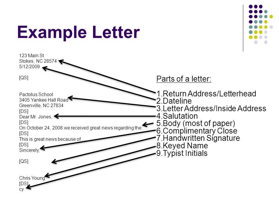 example letter parts of a letter return addressletterhead dateline