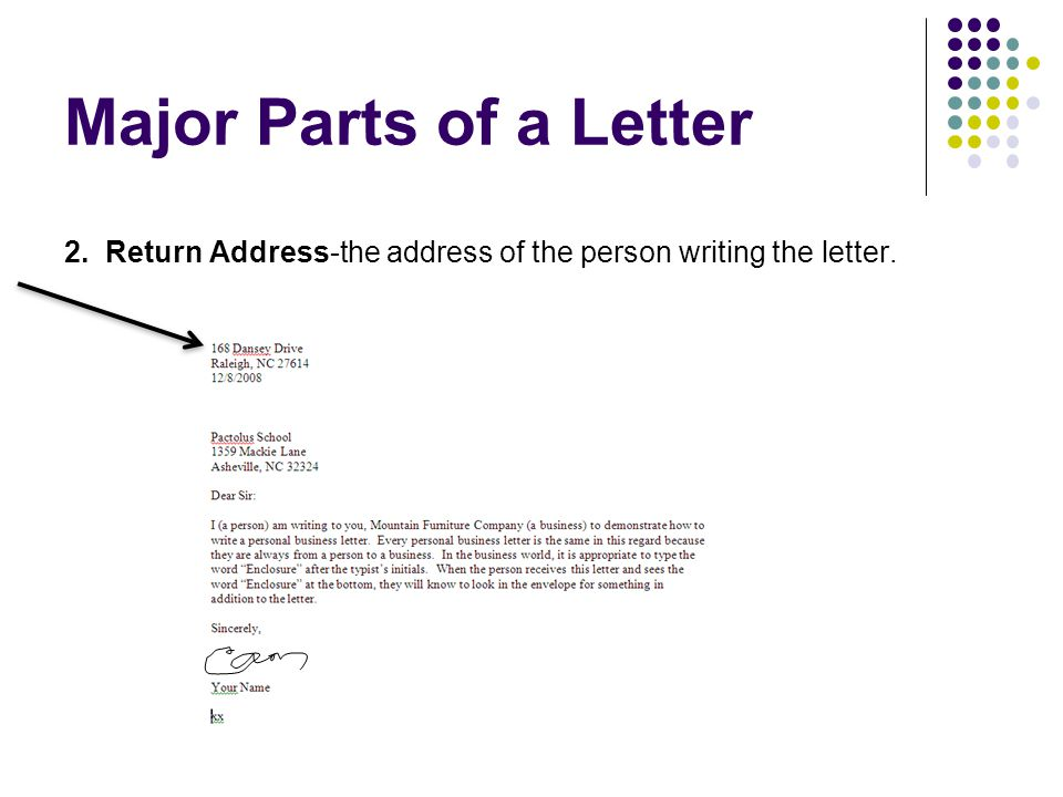 7 Major Parts Of A Letter 2 Return Address The Person Writing