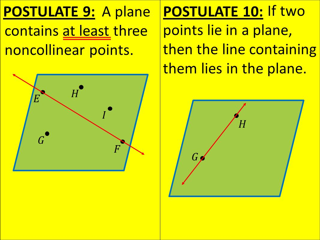Three Point Plane : Today in geometry… learning goal you will use