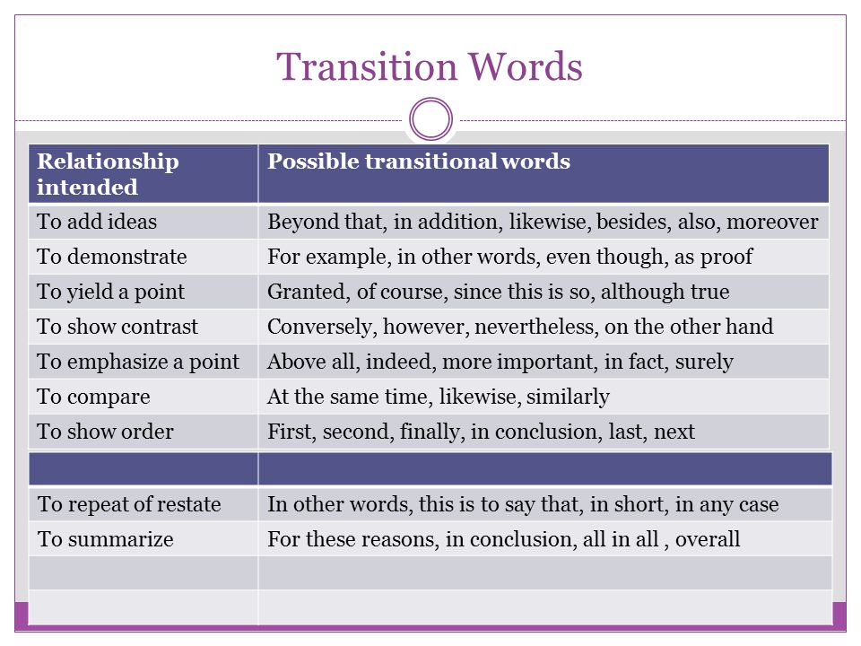 Transition Words Relationship intended Possible transitional words