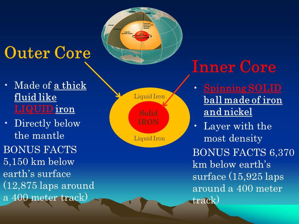 Earth's Composition. - ppt video online download
