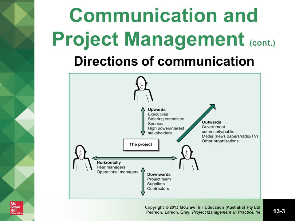 Project Information and Communications Management - ppt ...