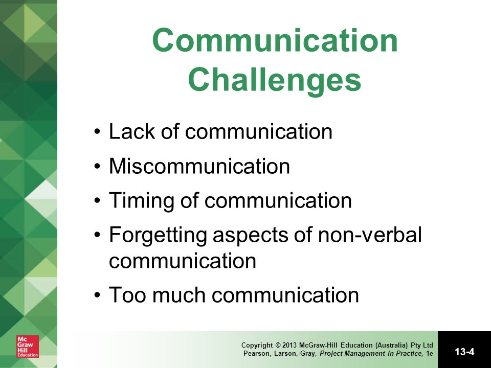 verbal miscommunication Communication and miscommunication 1 damian gordon 2 hearing seeing smell touch taste 3 6 ways of using non-verbal communication.