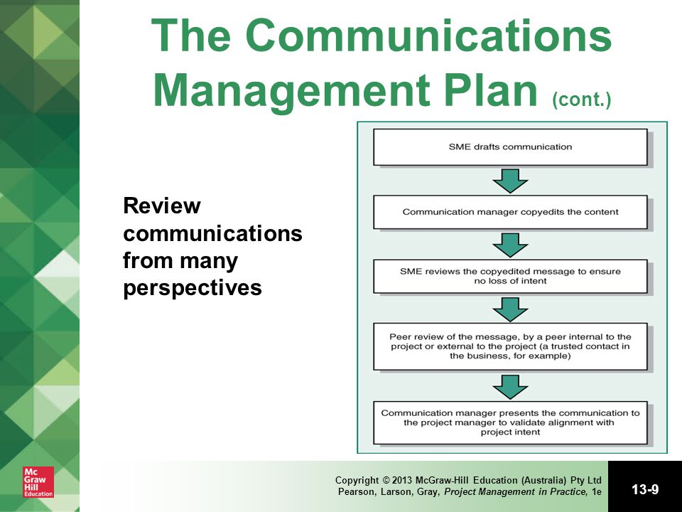 Project Information And Communications Management Ppt Video Online Download
