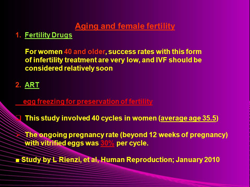 an introduction to the analysis of fertility drugs Our analysis focused on the different types of drugs and different  fertility drugs  ovarian cancer ovarian stimulation in vitro  introduction.