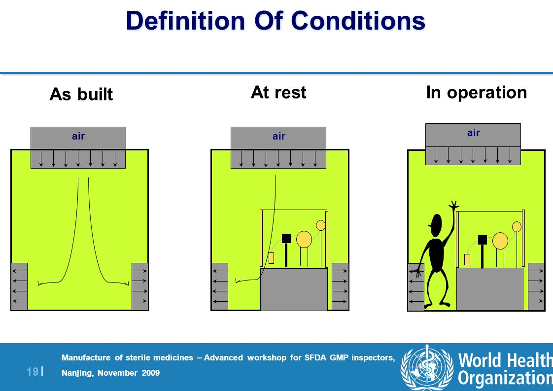 Hvac Technical And Qualification Issues Ppt Download