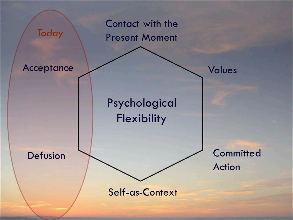 acceptance and commitment therapy Acceptance and commitment therapy, or act (act is spoken as a single word, not as separate initials,) a branch of cognitive-behavioral therapy, is an empirically based psychological intervention that uses acceptance and mindfulness strategies together with commitment and behavior change.