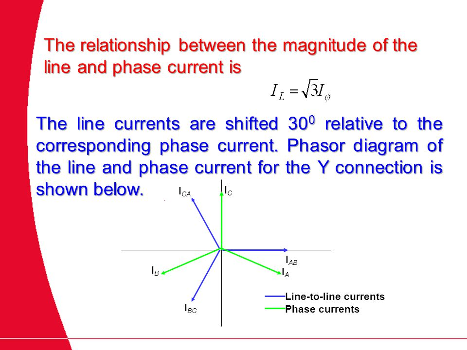 The Relationship Between The Magnitude Of The Line And Phase Current Is