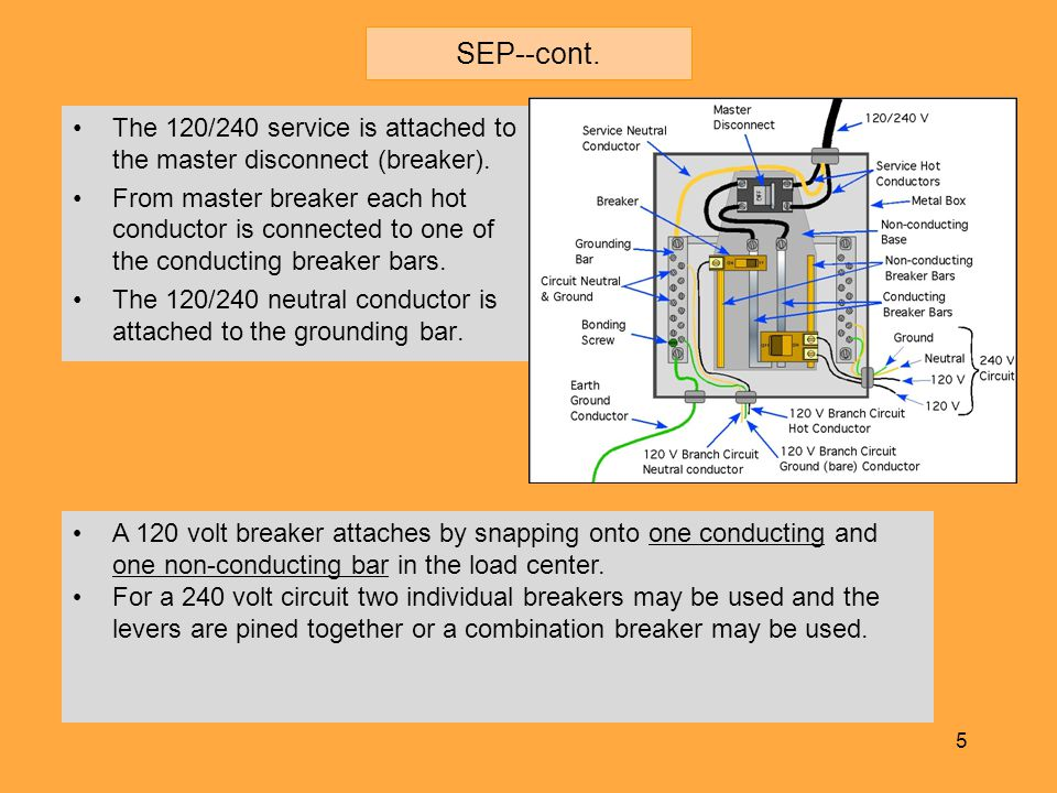 Branch Circuits Chapter 2 - ppt download