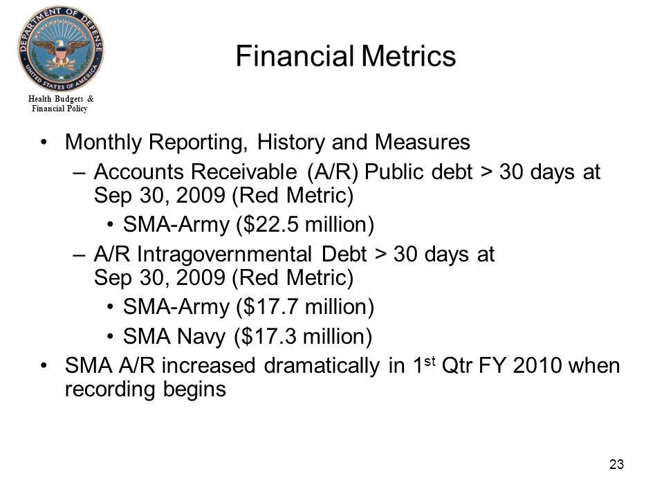 ria compliance manual template - financial statements accounting data ppt video online
