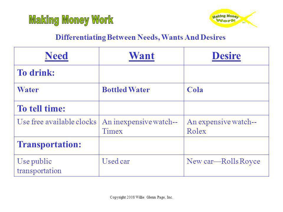 Differentiating Between Needs, Wants And Desires