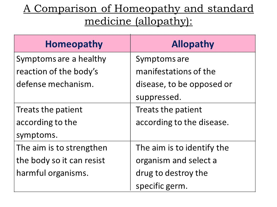 a comparison of homeopathic medicine in Prescription medicines and advances in medical treatment have helped people modern medicine vs alternative medicine: different levels a little homeopathy.