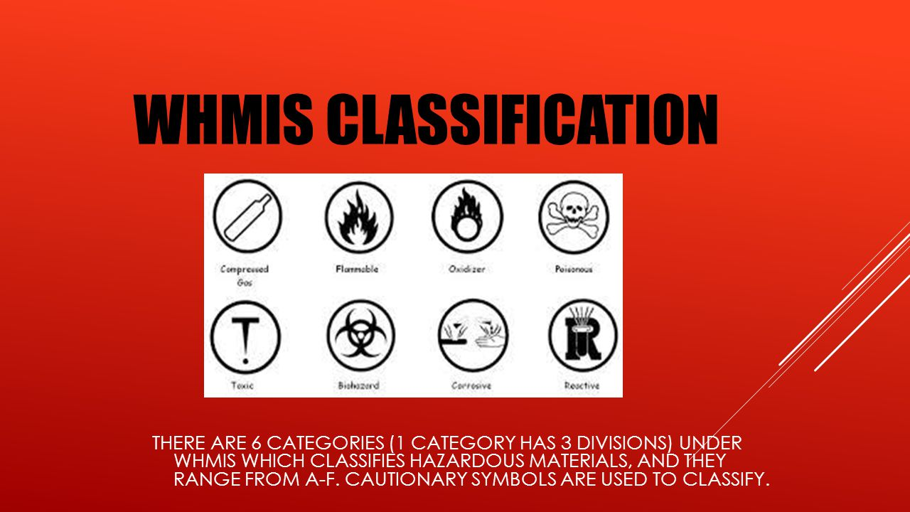 All whmis symbols choice image symbol and sign ideas whmis symbols and precautions image collections symbol and sign whmis all you need to know every buycottarizona