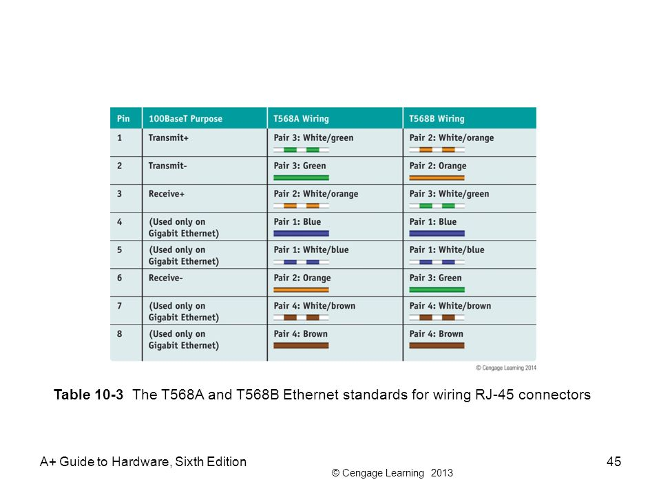 wiring diagram cat5e cable puter cat5e lan cable wiring
