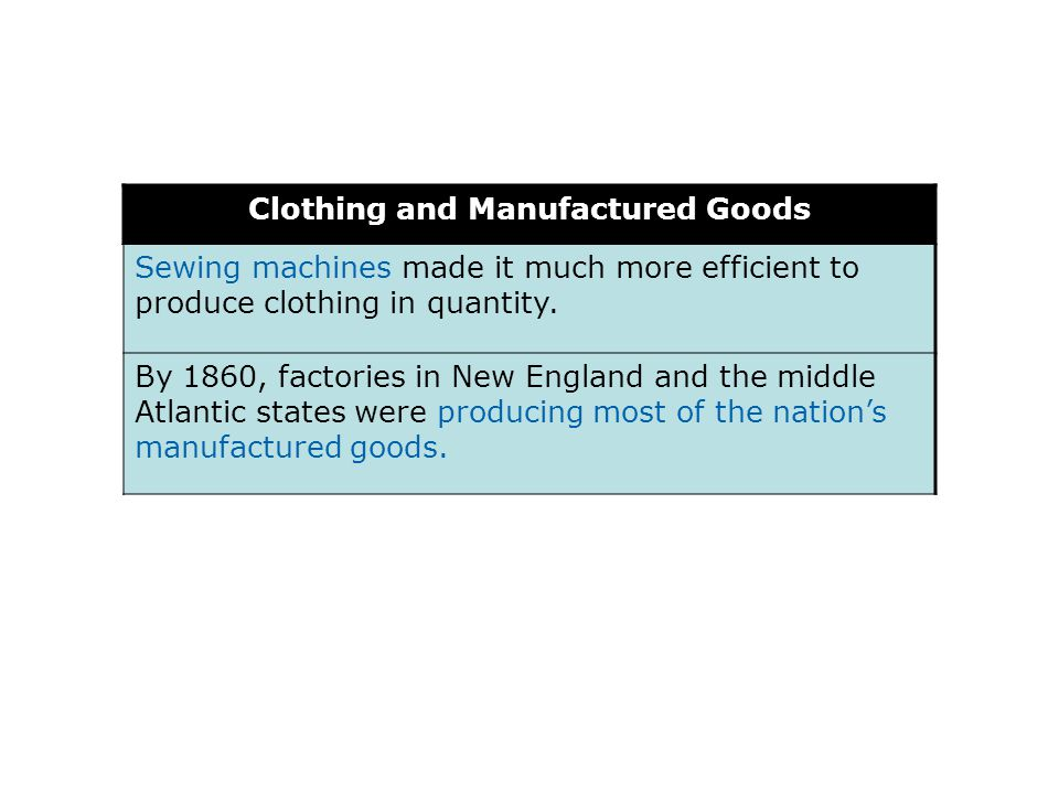 Clothing and Manufactured Goods