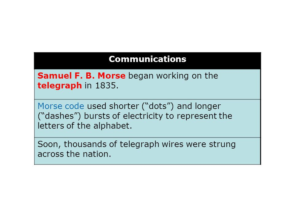Communications Samuel F. B. Morse began working on the telegraph in