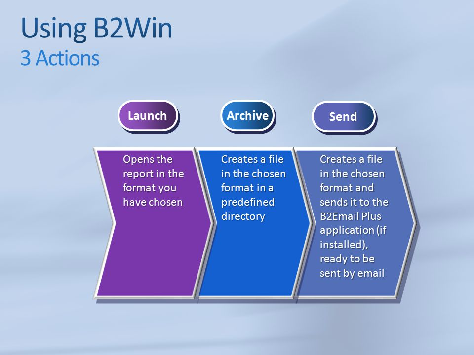 Using B2Win 3 Actions Launch Archive Send