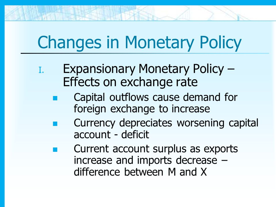 Changes in Monetary Policy