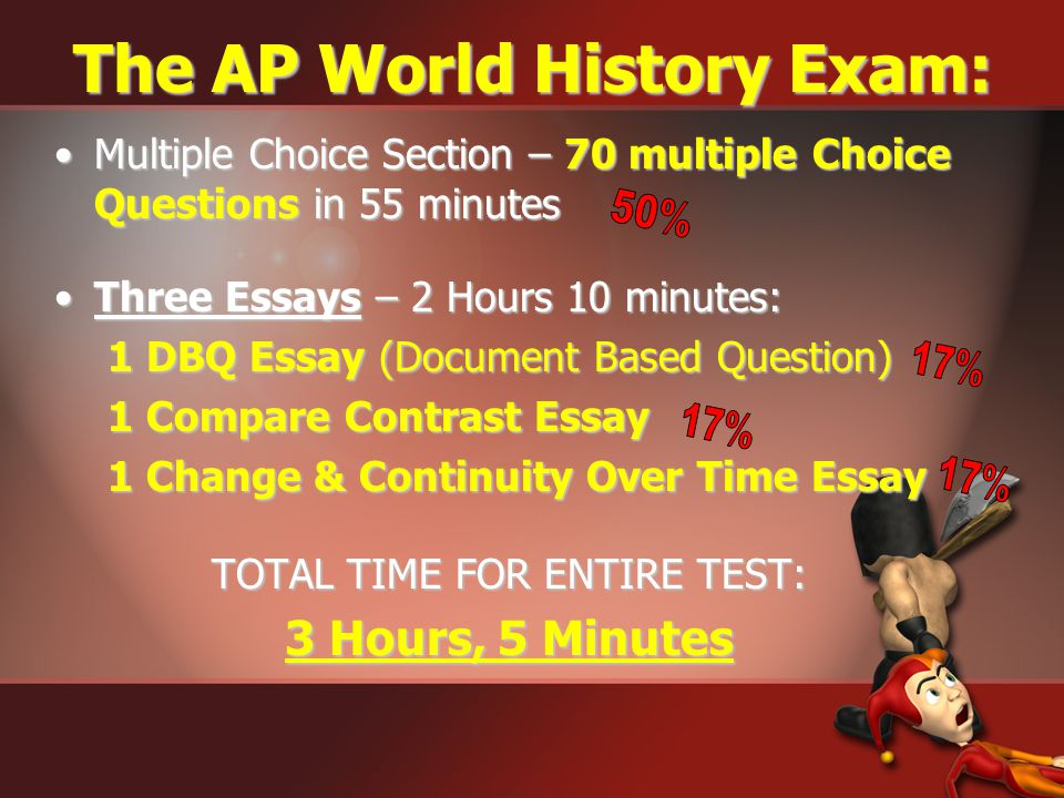 and contrast essay ap
